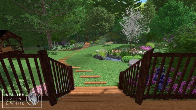 Vizualizace zahrady